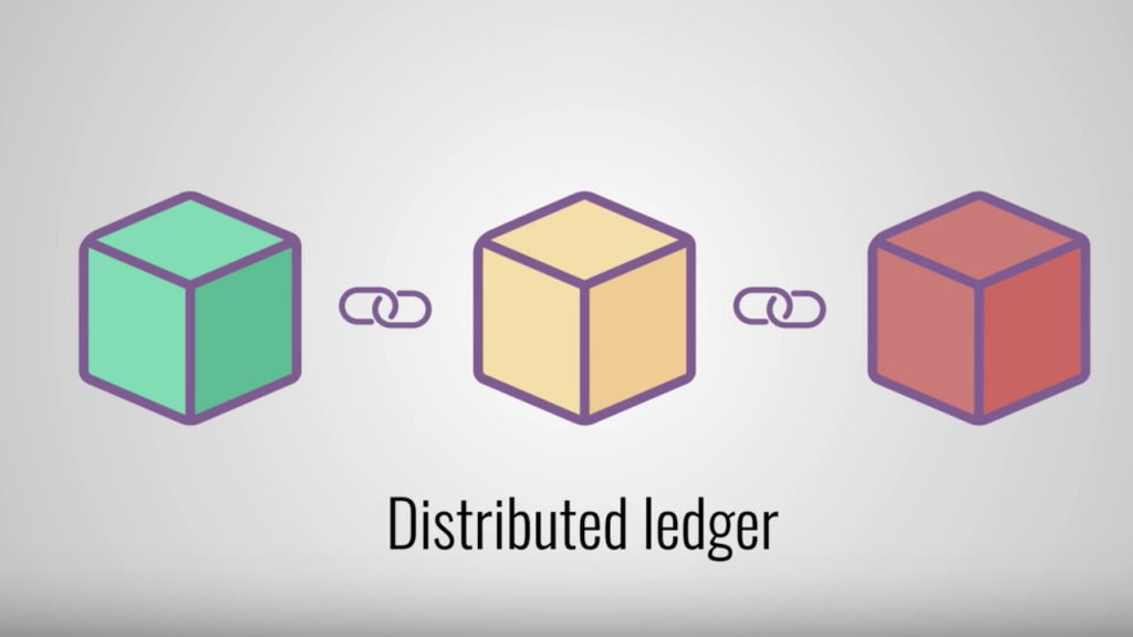Video: Blockchain nasıl çalışıyor?
