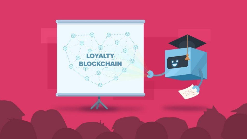 Blockchain Tabanlı 6 Sadakat Uygulaması