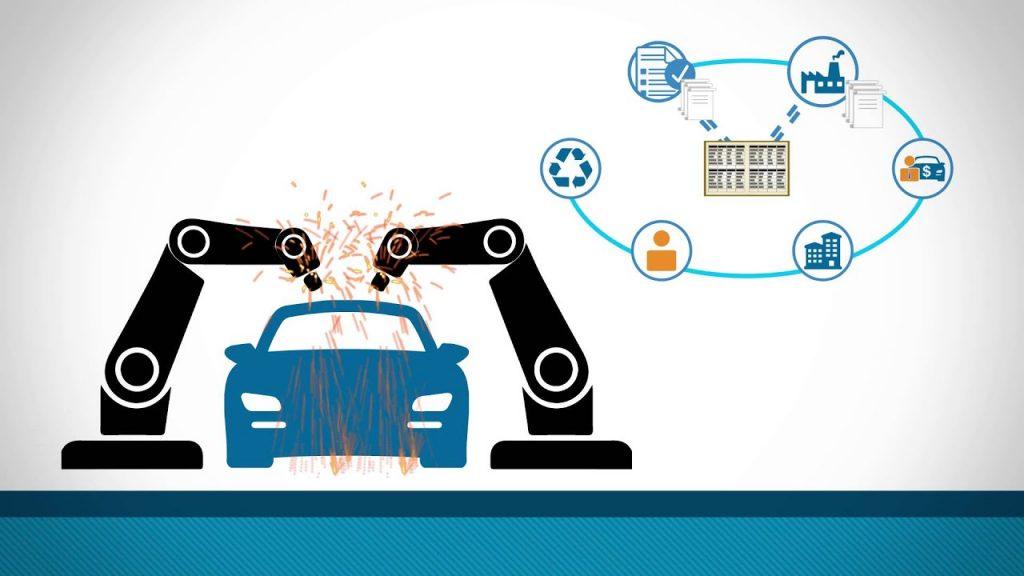 Hyundai, IBM ile blockchain ortaklığına gidiyor